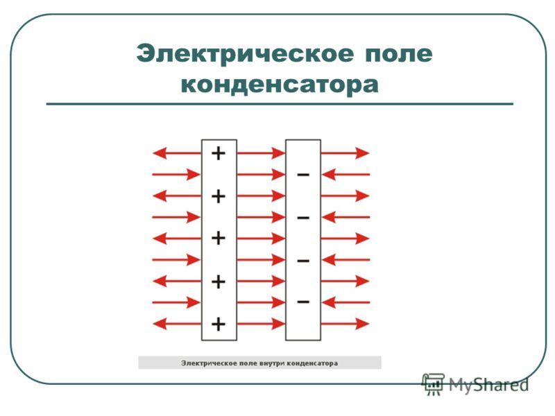 Электрическое поле конденсатора
