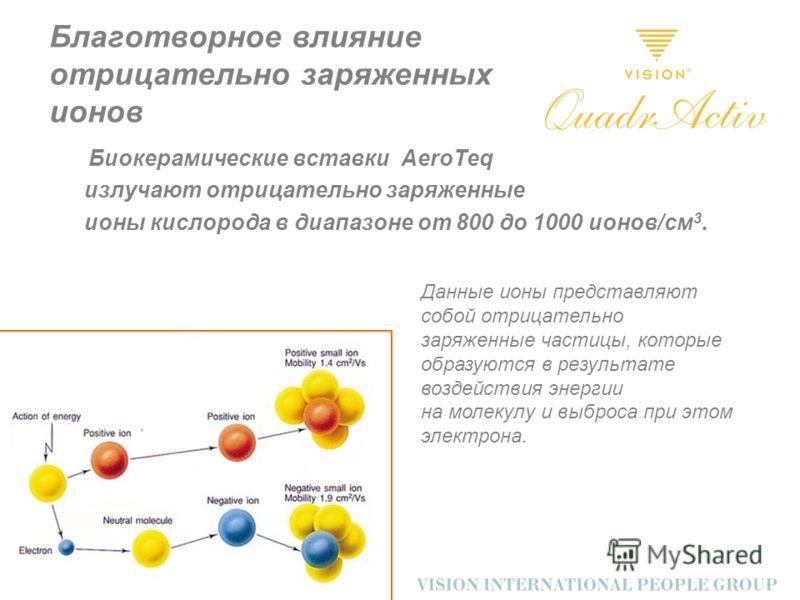 Благотворное влияние отрицательно заряженных ионов Биокерамические вставки AeroTeq излучают отрицательно заряженные ионы кислорода в диапазоне от 800 до 1000 ионов/см 3. Данные ионы представляют собой отрицательно заряженные частицы, которые образуют