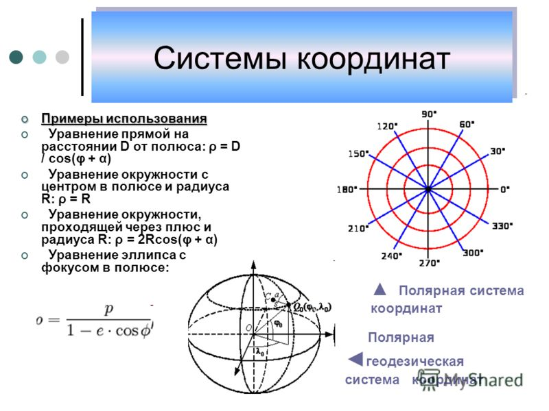 Примеры использования Примеры использования Уравнение прямой на расстоянии D от полюса: ρ = D / cos(φ + α) Уравнение окружности с центром в полюсе и радиуса R: ρ = R Уравнение окружности, проходящей через плюс и радиуса R: ρ = 2Rcos(φ + α) Уравнение