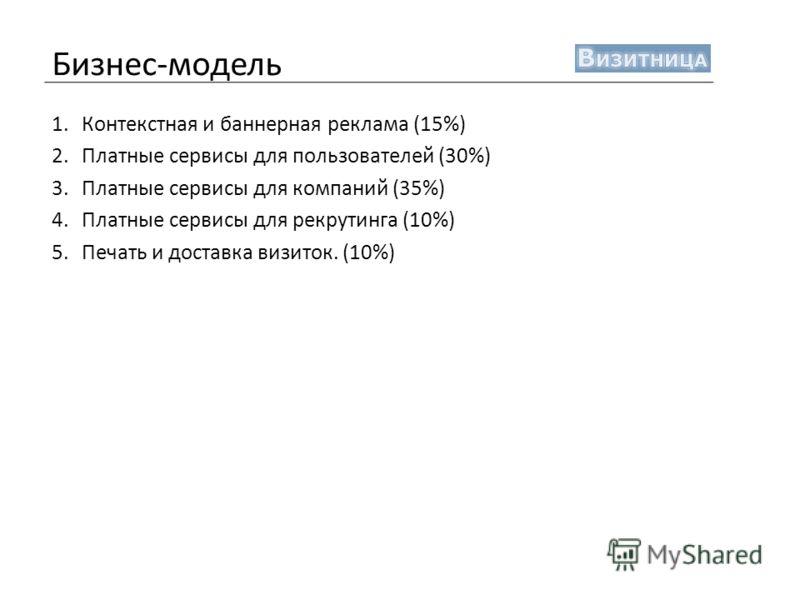 Бизнес-модель 1.Контекстная и баннерная реклама (15%) 2.Платные сервисы для пользователей (30%) 3.Платные сервисы для компаний (35%) 4.Платные сервисы для рекрутинга (10%) 5.Печать и доставка визиток. (10%)