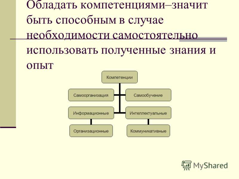 Обладать компетенциями–значит быть способным в случае необходимости самостоятельно использовать полученные знания и опыт Компетенции СамоорганизацияСамообучение Информационные Организационные Интеллектуальные Коммуникативные