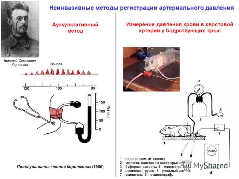 Неинвазивные методы регистрации артериального давления Аускультативный метод Прослушивание «тонов Короткова» (1905) 1 – подогреваемый столик; 2 – манжета, надетая на хвост крысы; 3 – буферная емкость; 4 – манометр; 5 – резиновая груша; 6 – угольный д