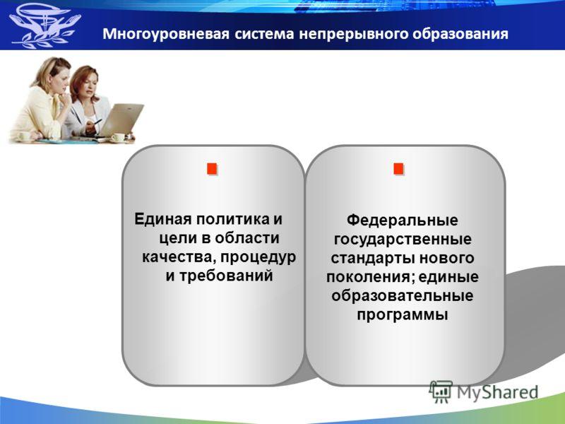 Многоуровневая система непрерывного образования Единая политика и цели в области качества, процедур и требований Федеральные государственные стандарты нового поколения; единые образовательные программы