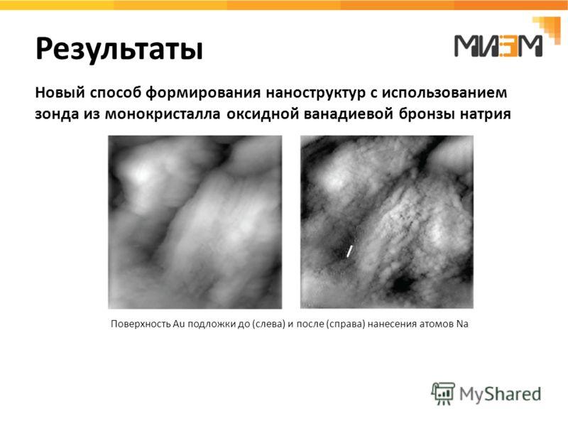 Новый способ формирования наноструктур с использованием зонда из монокристалла оксидной ванадиевой бронзы натрия Поверхность Au подложки до (слева) и после (справа) нанесения атомов Na