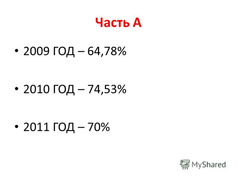 Часть А 2009 ГОД – 64,78% 2010 ГОД – 74,53% 2011 ГОД – 70%