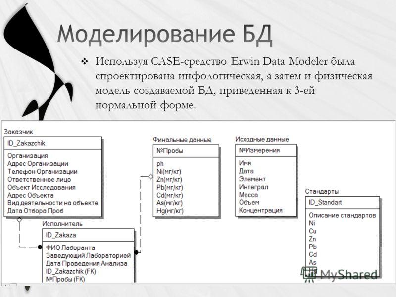 Используя CASE-средство Erwin Data Modeler была спроектирована инфологическая, а затем и физическая модель создаваемой БД, приведенная к 3-ей нормальной форме.