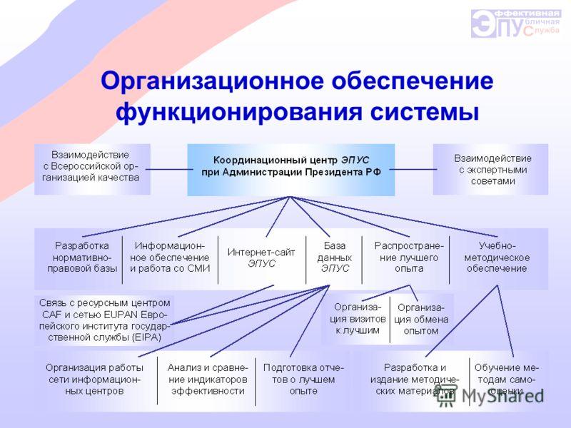Организационное обеспечение функционирования системы