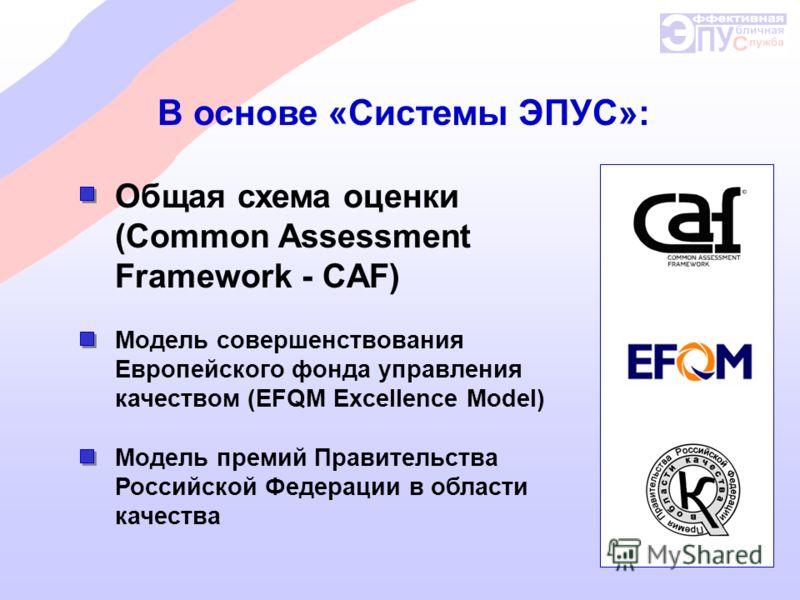 В основе «Системы ЭПУС»: Общая схема оценки (Common Assessment Framework - CAF) Модель совершенствования Европейского фонда управления качеством (EFQM Excellence Model) Модель премий Правительства Российской Федерации в области качества