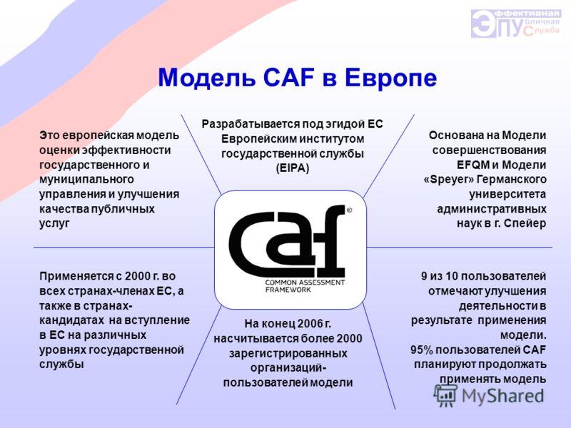 Это европейская модель оценки эффективности государственного и муниципального управления и улучшения качества публичных услуг Модель CAF в Европе Применяется с 2000 г. во всех странах-членах ЕС, а также в странах- кандидатах на вступление в ЕС на раз