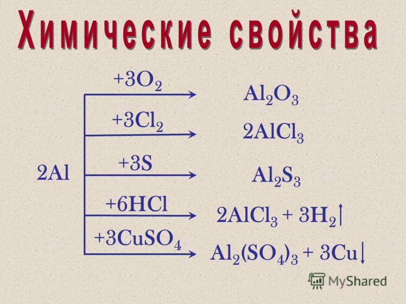 27 +13 0 2 8 3 P = 13 e = 13 N = 14 Краткая электронная запись : 1s1s 2 1s1s 2 2s2s 2 2s2s 2 2p2p 6 2p2p 6 3s3s 2 3s3s 2 3p3p 1 3p3p 1
