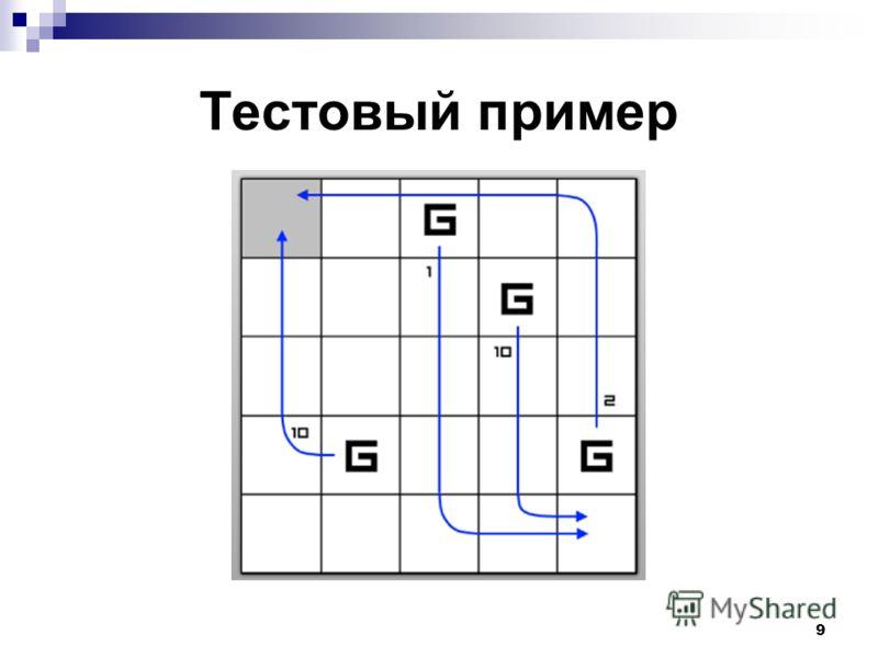 9 Тестовый пример
