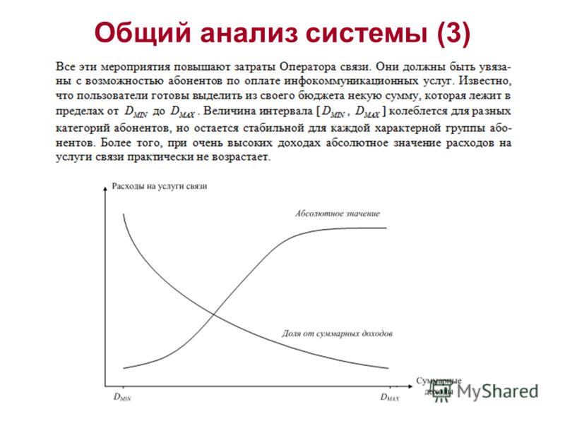 Общий анализ системы (3)