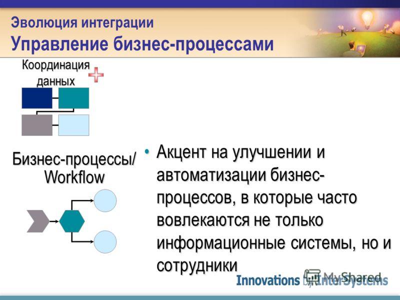 Эволюция интеграции Управление бизнес-процессами Координация данных Бизнес-процессы/ Workflow Акцент на улучшении и автоматизации бизнес- процессов, в которые часто вовлекаются не только информационные системы, но и сотрудникиАкцент на улучшении и ав