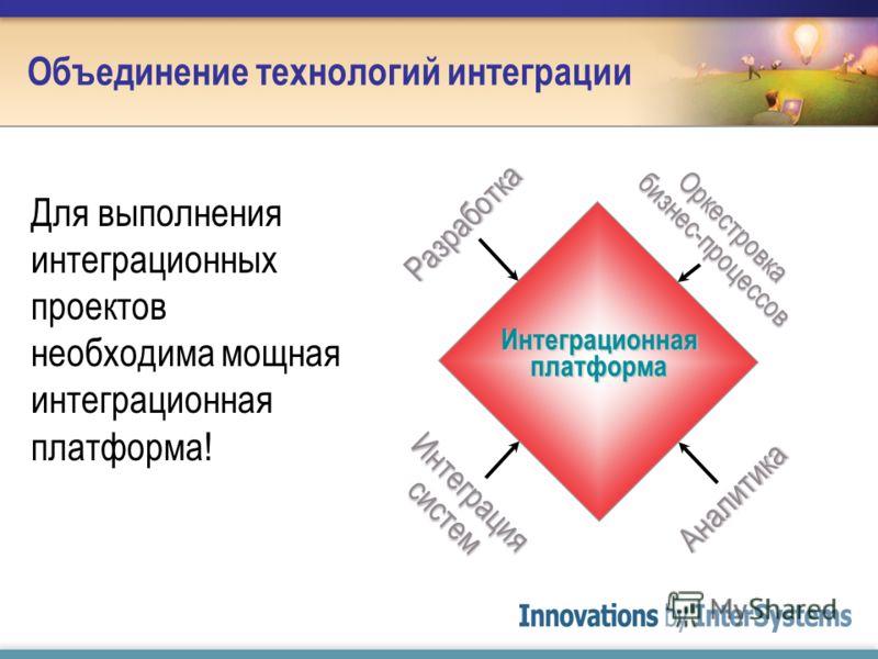 Для выполнения интеграционных проектов необходима мощная интеграционная платформа! Объединение технологий интеграции Интеграция систем Оркестровка бизнес-процессов Аналитика Разработка Интеграционная платформа