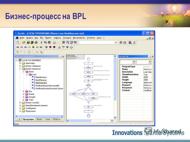 Бизнес-процесс на BPL