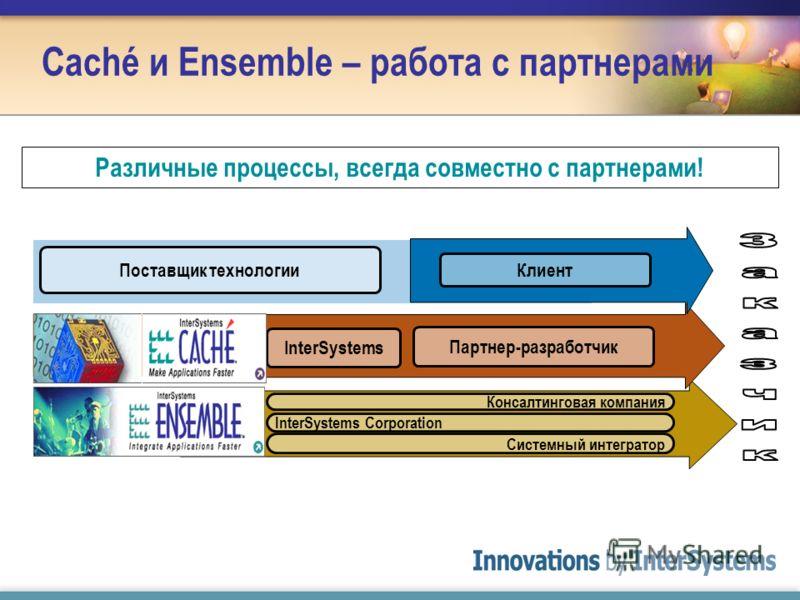 Caché и Ensemble – работа с партнерами Партнер-разработчик InterSystems InterSystems Corporation Caché Поставщик технологии Клиент Системный интегратор Консалтинговая компания Различные процессы, всегда совместно с партнерами!