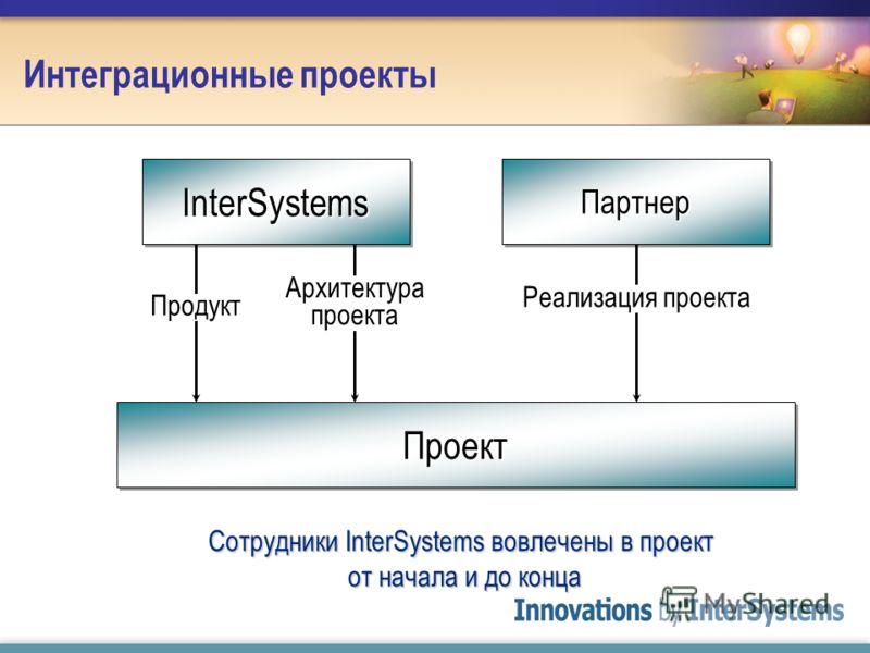 Интеграционные проекты InterSystemsInterSystemsПартнерПартнер Продукт Реализация проектаПроектПроект Архитектура проекта Сотрудники InterSystems вовлечены в проект от начала и до конца