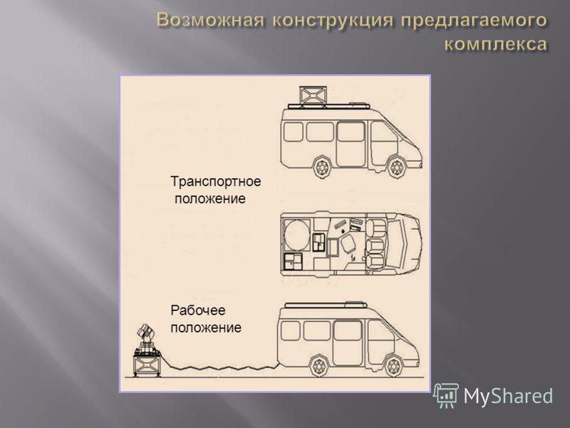 Транспортное положение Рабочее положение