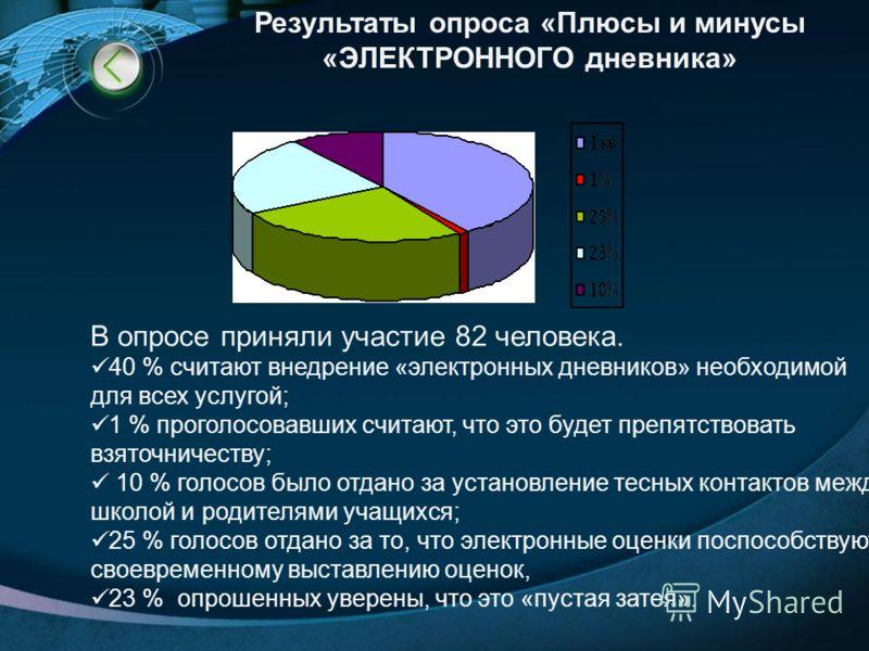 В опросе приняли участие 82 человека. 40 % считают внедрение «электронных дневников» необходимой для всех услугой; 1 % проголосовавших считают, что это будет препятствовать взяточничеству; 10 % голосов было отдано за установление тесных контактов меж