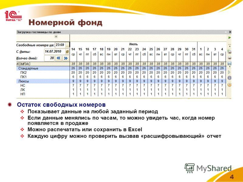 4 Номерной фонд Остаток свободных номеров Показывает данные на любой заданный период Если данные менялись по часам, то можно увидеть час, когда номер появляется в продаже Можно распечатать или сохранить в Excel Каждую цифру можно проверить вызвав «ра