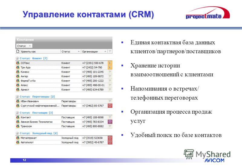 12 Управление контактами (CRM) Единая контактная база данных клиентов/партнеров/поставщиков Хранение истории взаимоотношений с клиентами Напоминания о встречах/ телефонных переговорах Организация процесса продаж услуг Удобный поиск по базе контактов