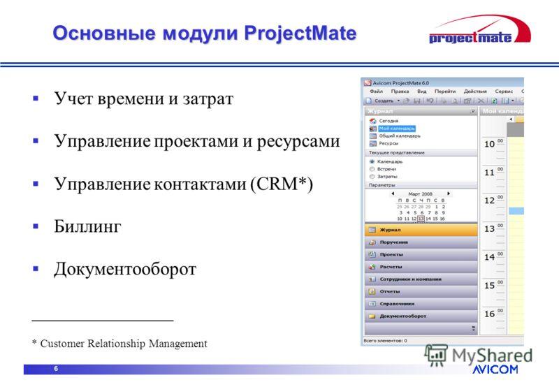 6 Основные модули ProjectMate Учет времени и затрат Управление проектами и ресурсами Управление контактами (CRM*) Биллинг Документооборот _______________ * Customer Relationship Management