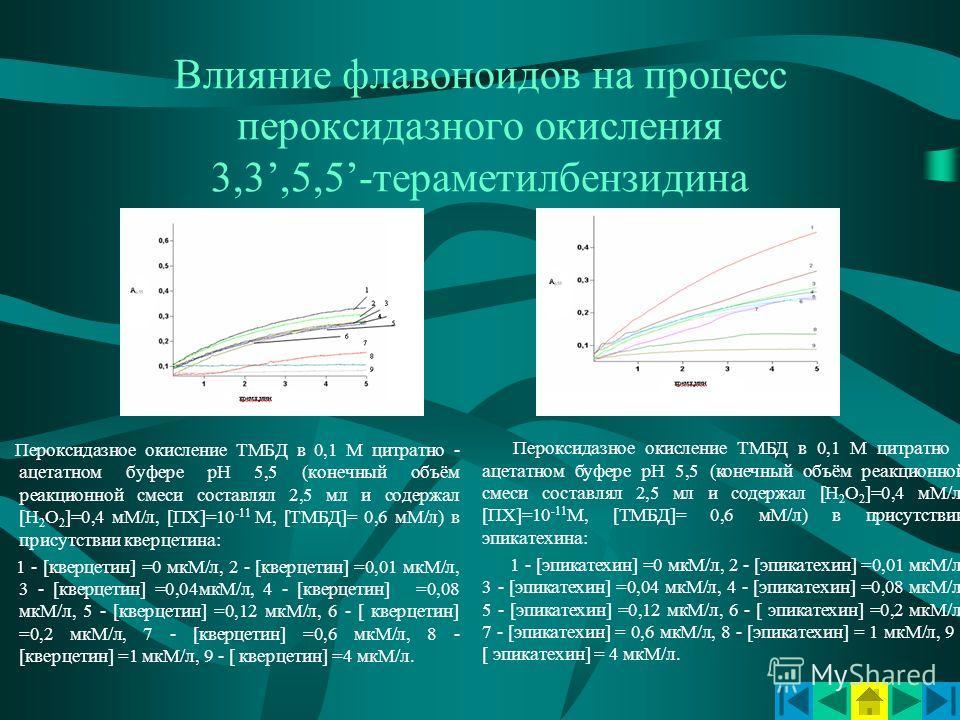 Влияние флавоноидов на процесс пероксидазного окисления 3,3,5,5-тераметилбензидина Пероксидазное окисление ТМБД в 0,1 М цитратно - ацетатном буфере рН 5,5 (конечный объём реакционной смеси составлял 2,5 мл и содержал [Н 2 О 2 ]=0,4 мМ/л, [ПХ]=10 -11