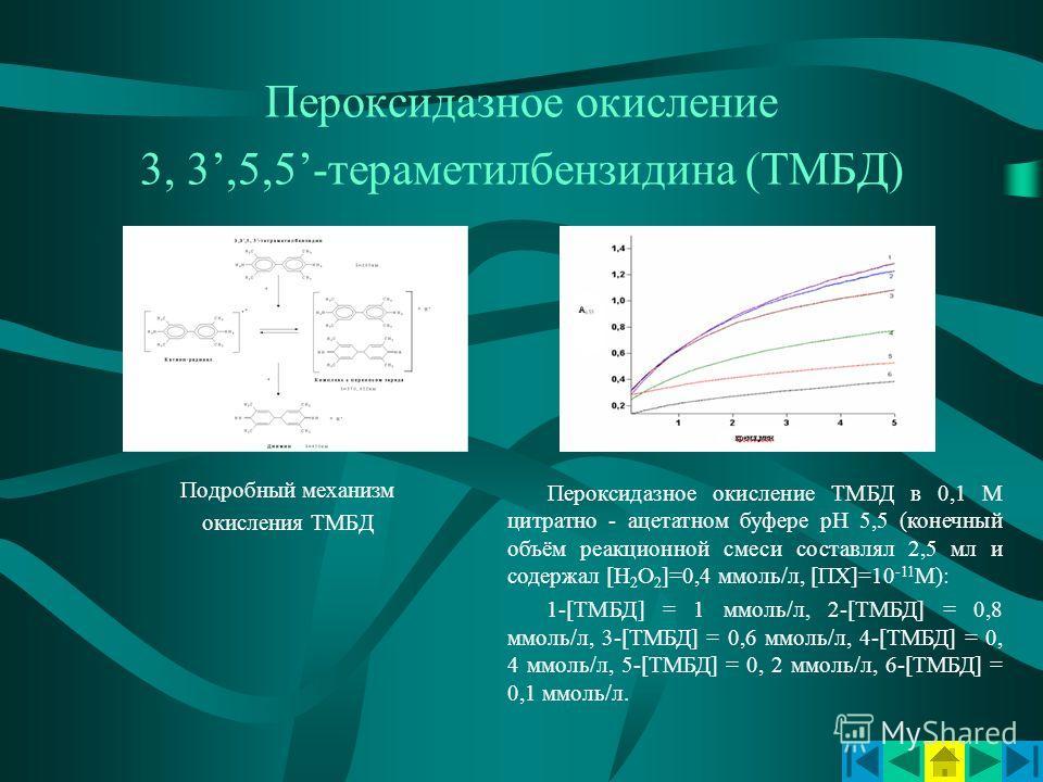 Пероксидазное окисление 3, 3,5,5 -тераметилбензидина (ТМБД) Подробный механизм окисления ТМБД Пероксидазное окисление ТМБД в 0,1 М цитратно - ацетатном буфере рН 5,5 (конечный объём реакционной смеси составлял 2,5 мл и содержал [Н 2 О 2 ]=0,4 ммоль/л