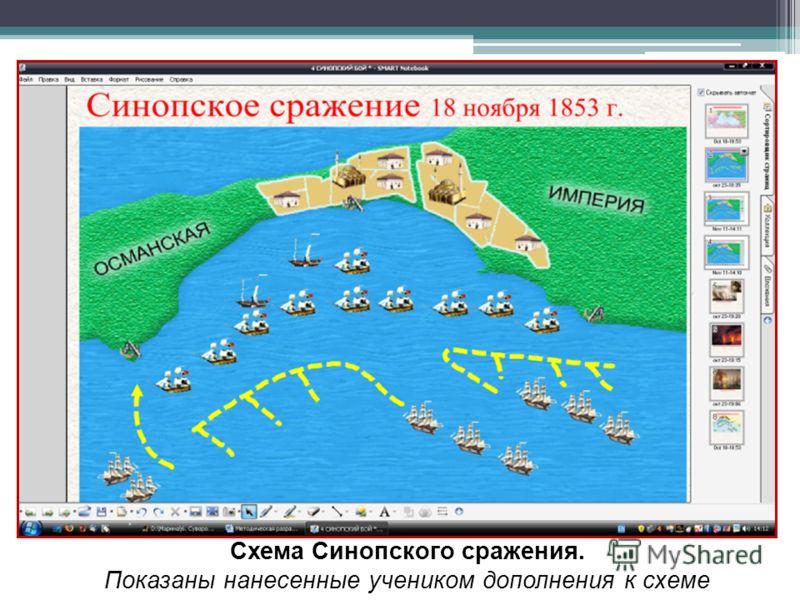Схема Синопского сражения. Показаны нанесенные учеником дополнения к схеме