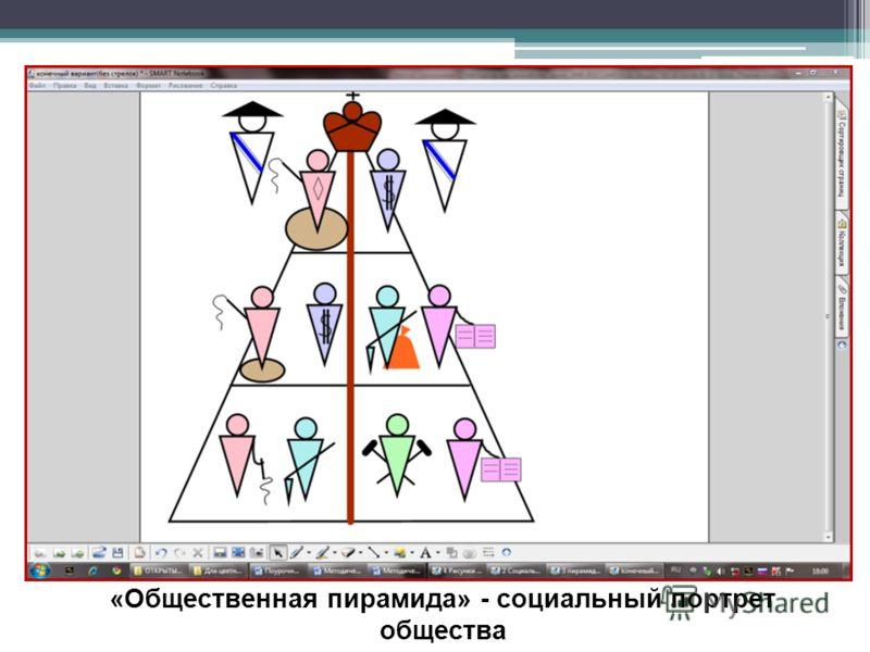 «Общественная пирамида» - социальный портрет общества