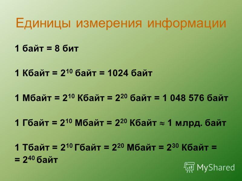 Единицы измерения информации 1 байт = 8 бит 1 Кбайт = 2 10 байт = 1024 байт 1 Мбайт = 2 10 Кбайт = 2 20 байт = 1 048 576 байт 1 Гбайт = 2 10 Мбайт = 2 20 Кбайт 1 млрд. байт 1 Тбайт = 2 10 Гбайт = 2 20 Мбайт = 2 30 Кбайт = = 2 40 байт