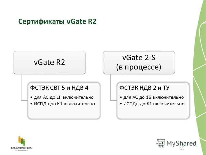 Сертификаты vGate R2 15 vGate R2 ФСТЭК СВТ 5 и НДВ 4 для АС до 1Г включительно ИСПДн до К1 включительно vGate 2-S (в процессе) ФСТЭК НДВ 2 и ТУ для АС до 1Б включительно ИСПДн до К1 включительно