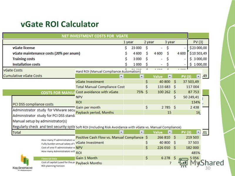 vGate ROI Calculator 30