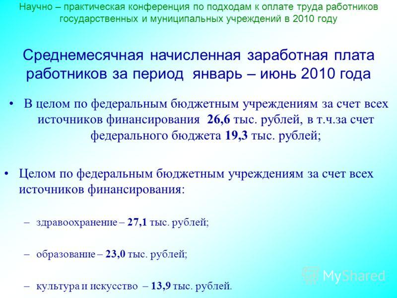 Научно – практическая конференция по подходам к оплате труда работников государственных и муниципальных учреждений в 2010 году В целом по федеральным бюджетным учреждениям за счет всех источников финансирования 26,6 тыс. рублей, в т.ч.за счет федерал