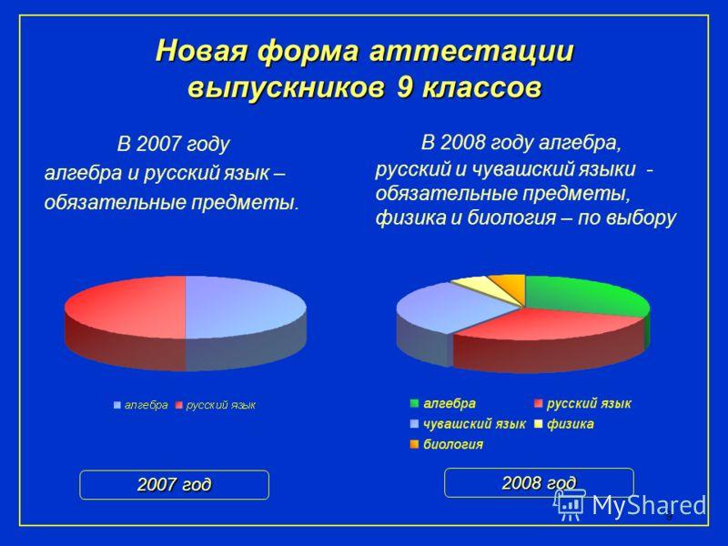 Новая форма аттестации выпускников 9 классов В 2007 году алгебра и русский язык – обязательные предметы. В 2008 году алгебра, русский и чувашский языки - обязательные предметы, физика и биология – по выбору 2007 год 2008 год 9