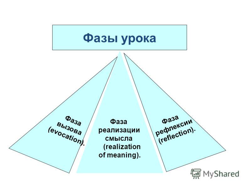Фаза рефлексии (reflection). Фаза реализации смысла (realization of meaning). Фаза вызова (evocation). Фазы урока