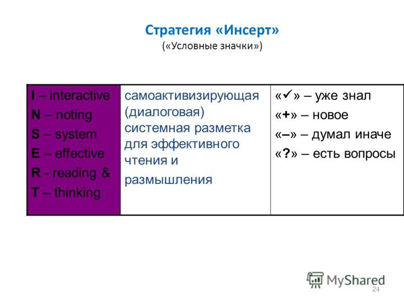 Стратегия «Инсерт» («Условные значки») 24 I – interactive N – noting S – system E – effective R - reading & T – thinking самоактивизирующая (диалоговая) системная разметка для эффективного чтения и размышления « » – уже знал «+» – новое «–» – думал и