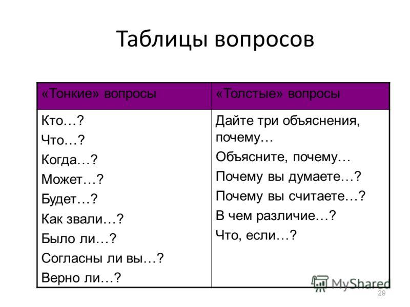 29 Таблицы вопросов «Тонкие» вопросы«Толстые» вопросы Кто…? Что…? Когда…? Может…? Будет…? Как звали…? Было ли…? Согласны ли вы…? Верно ли…? Дайте три объяснения, почему… Объясните, почему… Почему вы думаете…? Почему вы считаете…? В чем различие…? Что