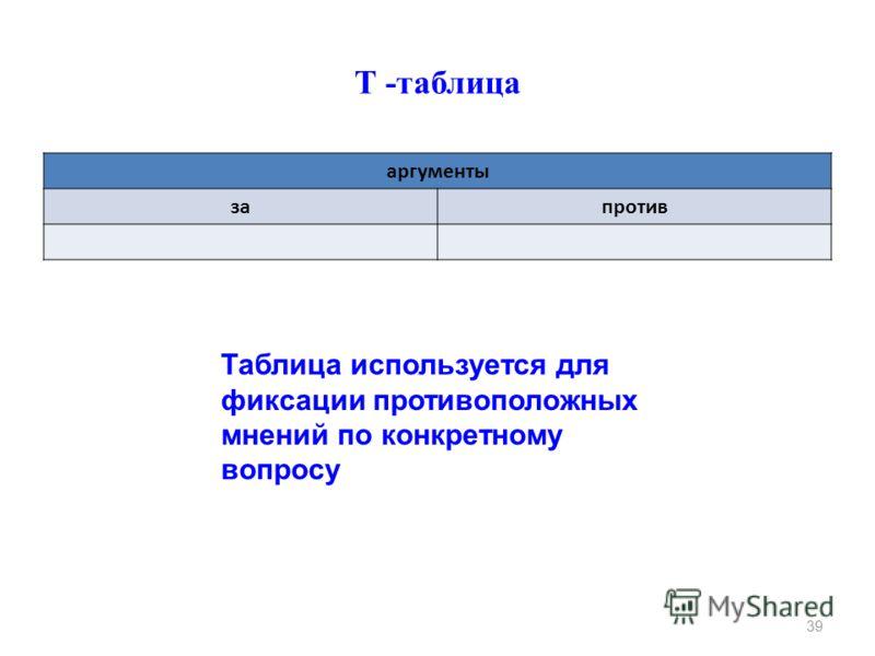 Т -таблица аргументы запротив 39 Таблица используется для фиксации противоположных мнений по конкретному вопросу