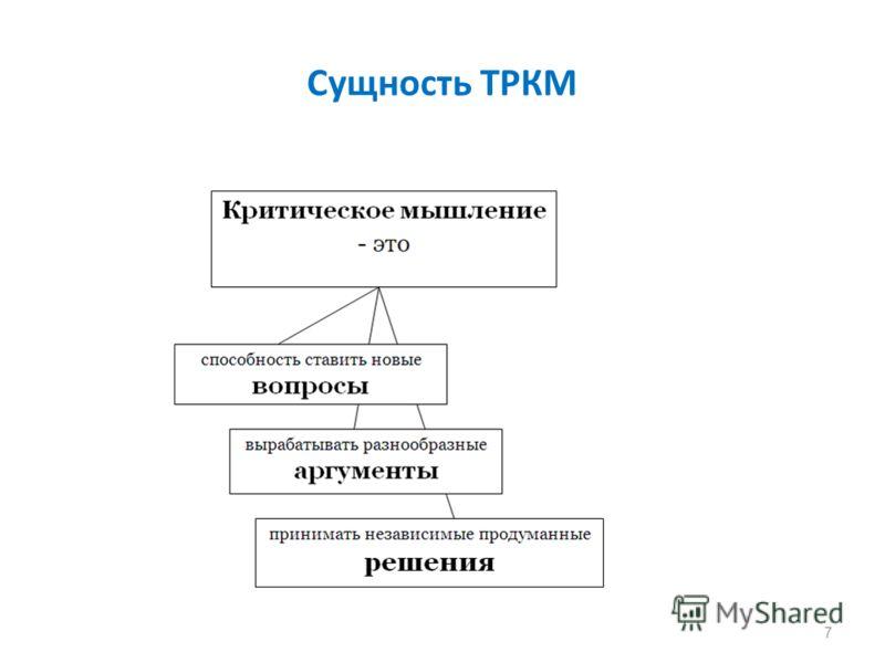 Сущность ТРКМ 7