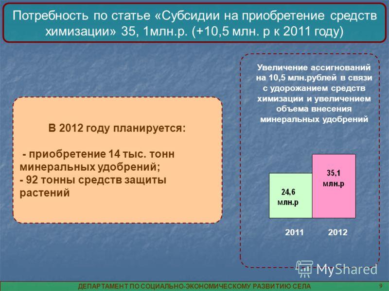 В 2012 году планируется: - приобретение 14 тыс. тонн минеральных удобрений; - 92 тонны средств защиты растений Потребность по статье «Субсидии на приобретение средств химизации» 35, 1млн.р. (+10,5 млн. р к 2011 году) ДЕПАРТАМЕНТ ПО СОЦИАЛЬНО-ЭКОНОМИЧ