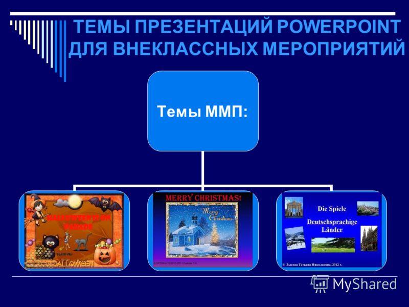 ТЕМЫ ПРЕЗЕНТАЦИЙ POWERPOINT ДЛЯ ВНЕКЛАССНЫХ МЕРОПРИЯТИЙ Темы ММП: