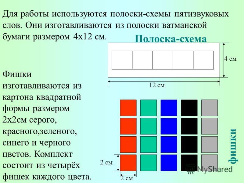 Для работы используются полоски-схемы пятизвуковых слов. Они изготавливаются из полоски ватманской бумаги размером 4х12 см. 4 см 12 см 2 см Фишки изготавливаются из картона квадратной формы размером 2х2см серого, красного,зеленого, синего и черного ц