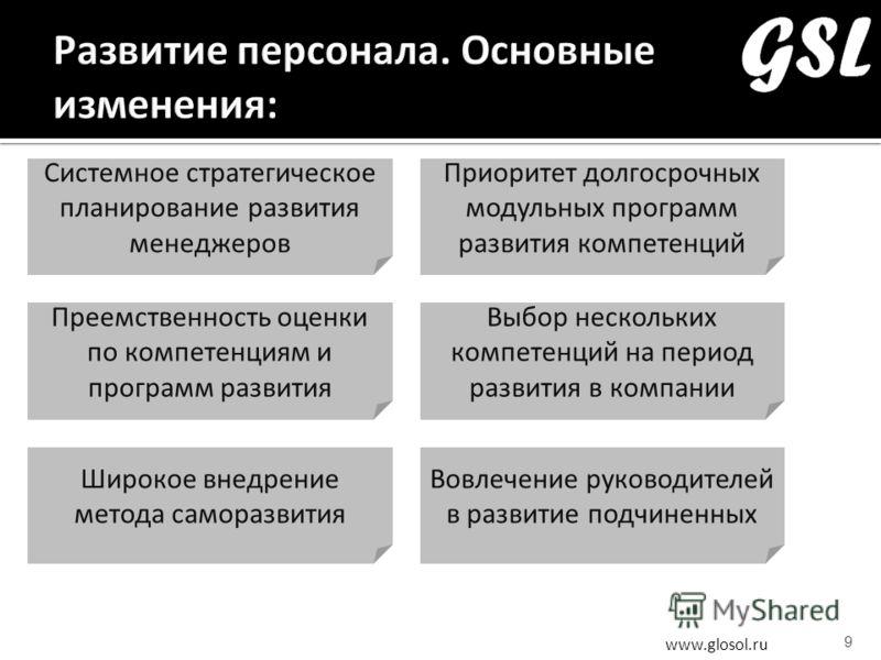 www.glosol.ru 9 Системное стратегическое планирование развития менеджеров Приоритет долгосрочных модульных программ развития компетенций Преемственность оценки по компетенциям и программ развития Выбор нескольких компетенций на период развития в комп