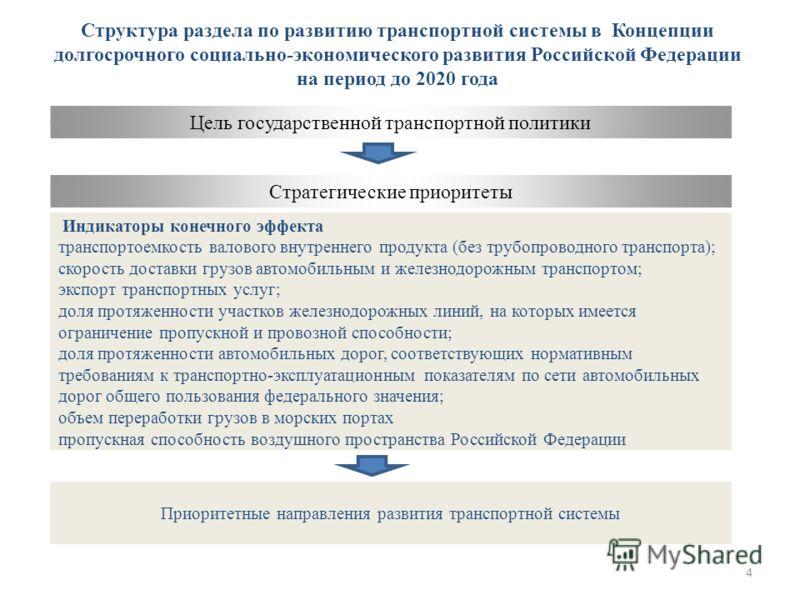 Структура раздела по развитию транспортной системы в Концепции долгосрочного социально-экономического развития Российской Федерации на период до 2020 года 4 Стратегические приоритеты Приоритетные направления развития транспортной системы Цель государ