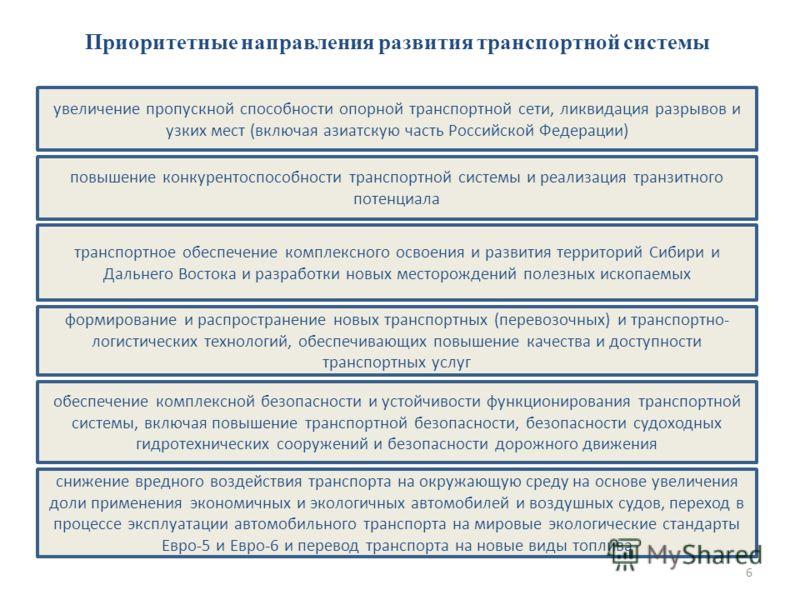 Приоритетные направления развития транспортной системы 6 увеличение пропускной способности опорной транспортной сети, ликвидация разрывов и узких мест (включая азиатскую часть Российской Федерации) повышение конкурентоспособности транспортной системы