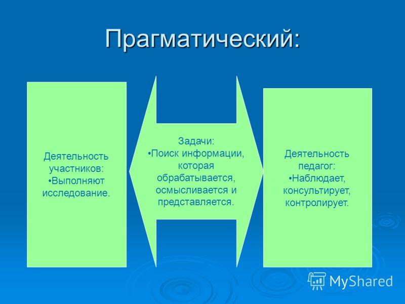 Прагматический: Деятельность участников: Выполняют исследование. Деятельность педагог: Наблюдает, консультирует, контролирует. Задачи: Поиск информации, которая обрабатывается, осмысливается и представляется.