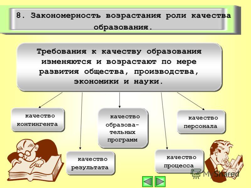 Требования к качеству образования изменяются и возрастают по мере развития общества, производства, экономики и науки. 8. Закономерность возрастания роли качества образования. качество контингента качество персонала качество результата качество процес