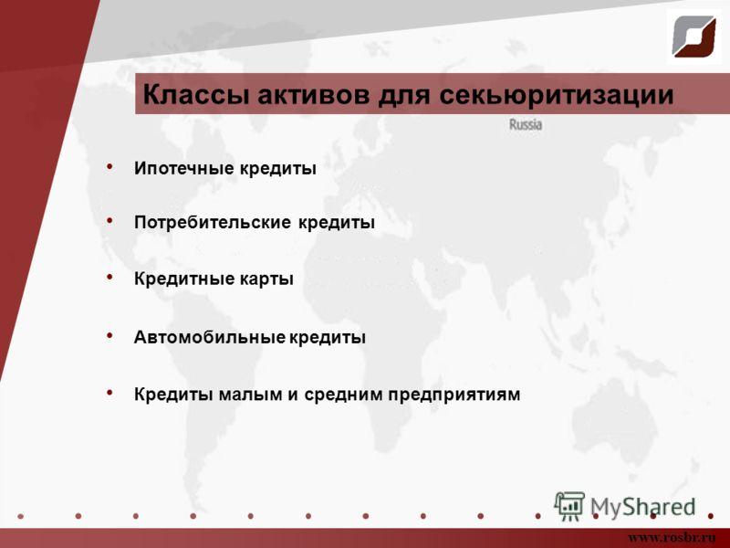 Классы активов для секьюритизации www.rosbr.ru Ипотечные кредиты Кредитные карты Потребительские кредиты Автомобильные кредиты Кредиты малым и средним предприятиям