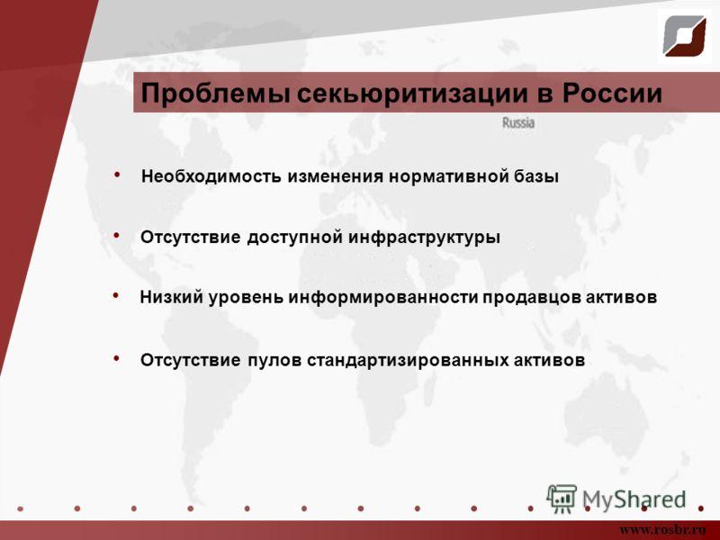 Проблемы секьюритизации в России www.rosbr.ru Необходимость изменения нормативной базы Низкий уровень информированности продавцов активов Отсутствие пулов стандартизированных активов Отсутствие доступной инфраструктуры